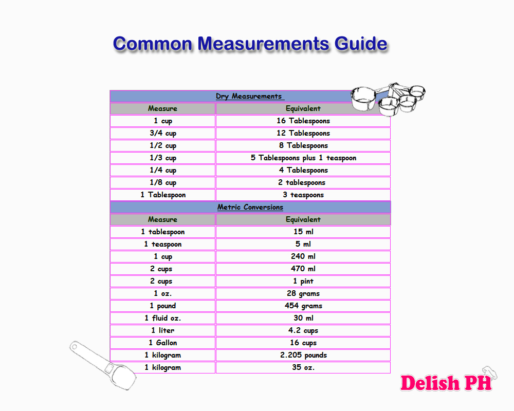 kitchen measurements guide